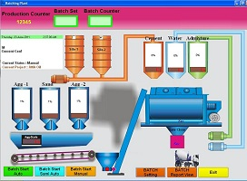 Concrete Batching Plant software in Pakistan